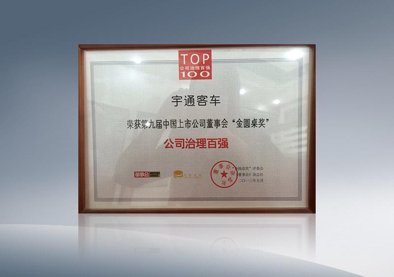 2013年5月董事會圓桌獎