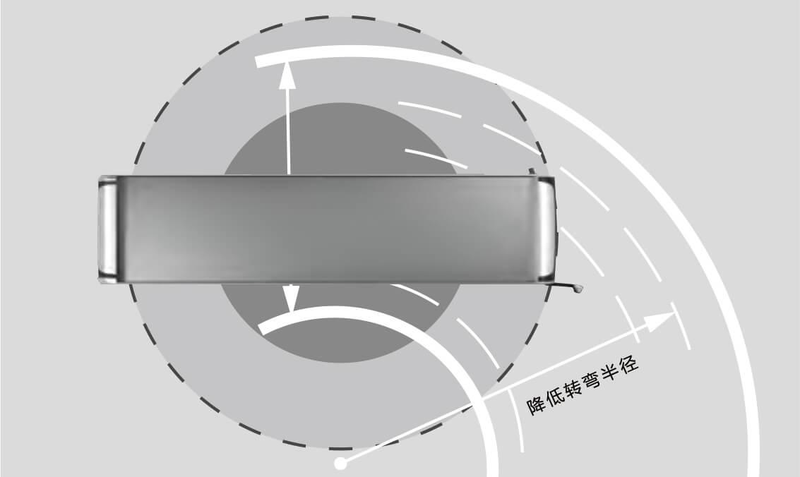 E8PLUS (公交澳门银河官网手机app)