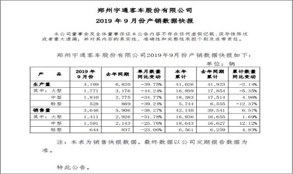 2019年前三季度售车超4.2万辆 宇通9月份产销看点