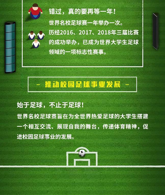 皇冠体育:助力12支世界名校球队绿茵角逐,又一足球赛盛夏来袭
